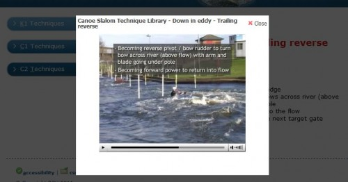 Whitewater Kayaking Slalom Technique How-To Videos 2
